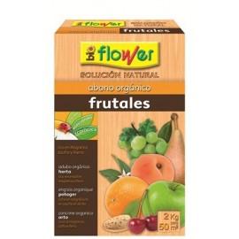 Fertilisers and phytosanitary